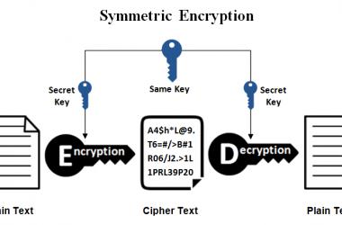 对称密钥加密方案 – 总览-志远笔记